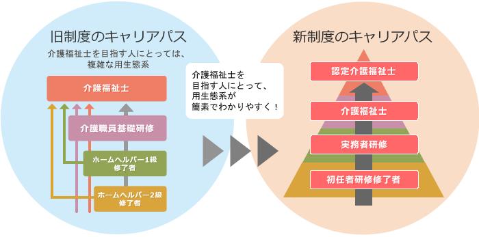 figure_beginner