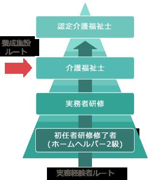 jitumusha_path-2